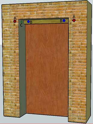 en la figura vemos los tres sitios donde colocar las escarpias para colgar su cortina si decide colocar su cortina en los puntos a deber tener presente